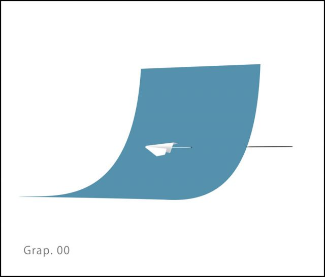 悬浮的纸飞机---从简简单单开始