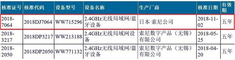 Sony Alpha Rumors估计1月推出A6700 / A7000,采用2,400万像素元_报价宝